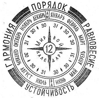 Эмблема Всемирного календаря. Числа показывают количество дней в соответствующих месяцах. ДМ означает День мира и дружбы, а ВД — День високосного года.